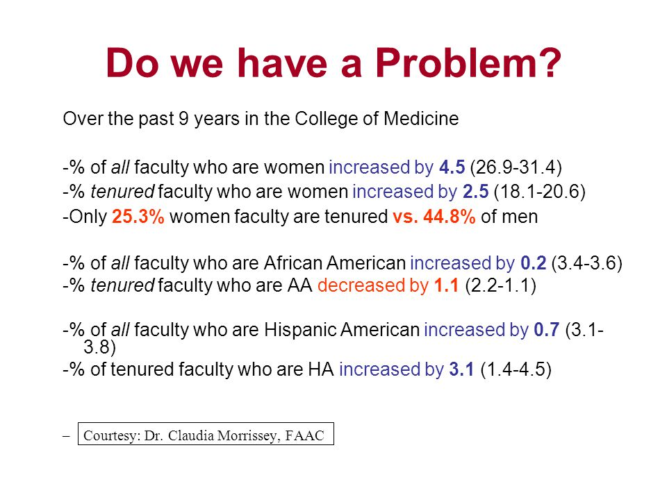 Do we have a Problem? Over the past 9 years in the College of Medicine -% of all faculty who are women increased by 4.5 (26.9-31.4) -% tenured faculty