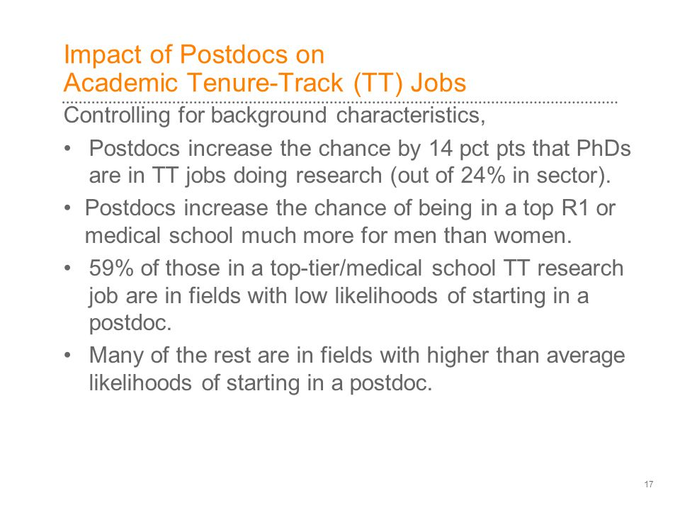 Impact of Postdocs on Academic Tenure-Track (TT) Jobs Controlling for background characteristics, Postdocs increase the chance by 14 pct pts that PhDs are in TT jobs doing research (out of 24% in sector).
