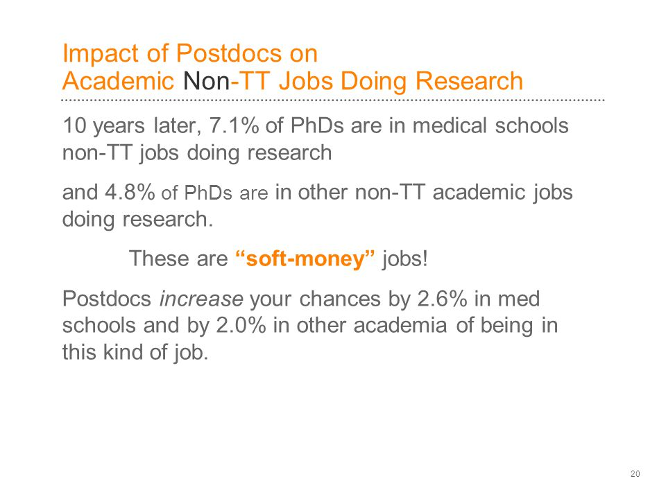 Impact of Postdocs on Academic Non-TT Jobs Doing Research 10 years later, 7.1% of PhDs are in medical schools non-TT jobs doing research and 4.8% of P