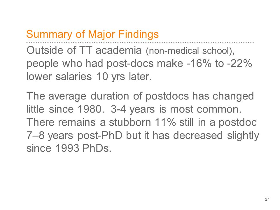 Summary of Major Findings Outside of TT academia (non-medical school), people who had post-docs make -16% to -22% lower salaries 10 yrs later. The ave