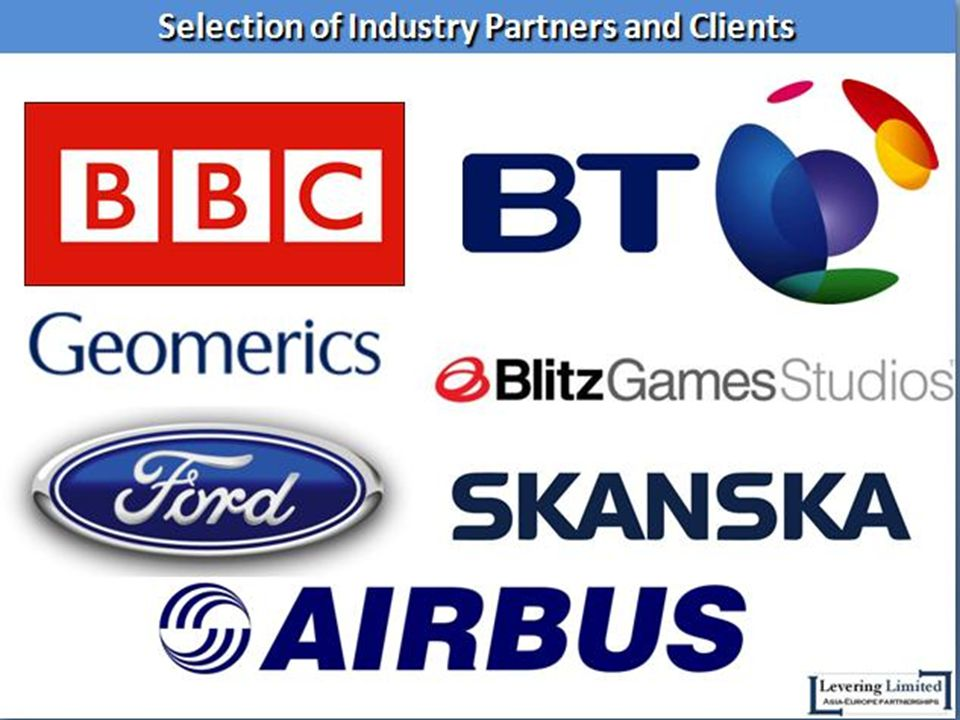 Selection of Industry Partners and Clients
