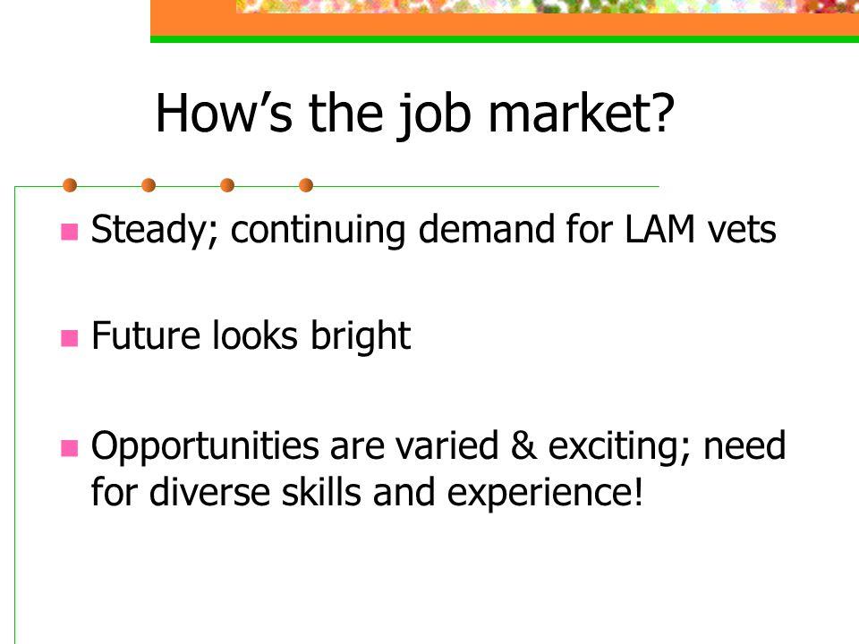 How's the job market.
