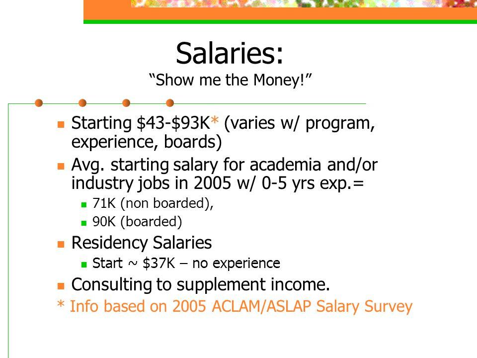 Salaries: Show me the Money! Starting $43-$93K* (varies w/ program, experience, boards) Avg.
