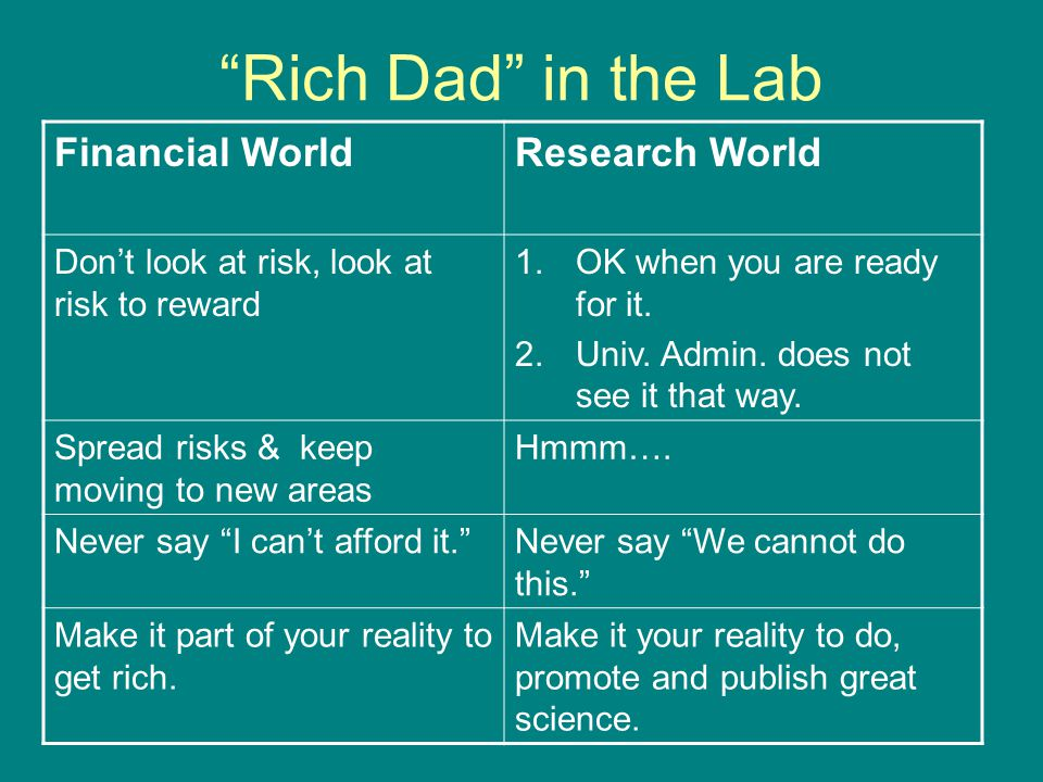 Rich Dad in the Lab Financial WorldResearch World Don't look at risk, look at risk to reward 1.OK when you are ready for it.