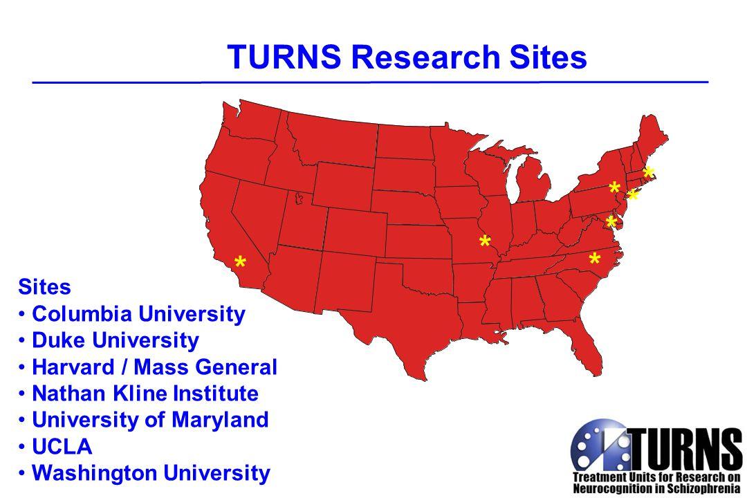 TURNS Research Sites Sites Columbia University Duke University Harvard / Mass General Nathan Kline Institute University of Maryland UCLA Washington Un