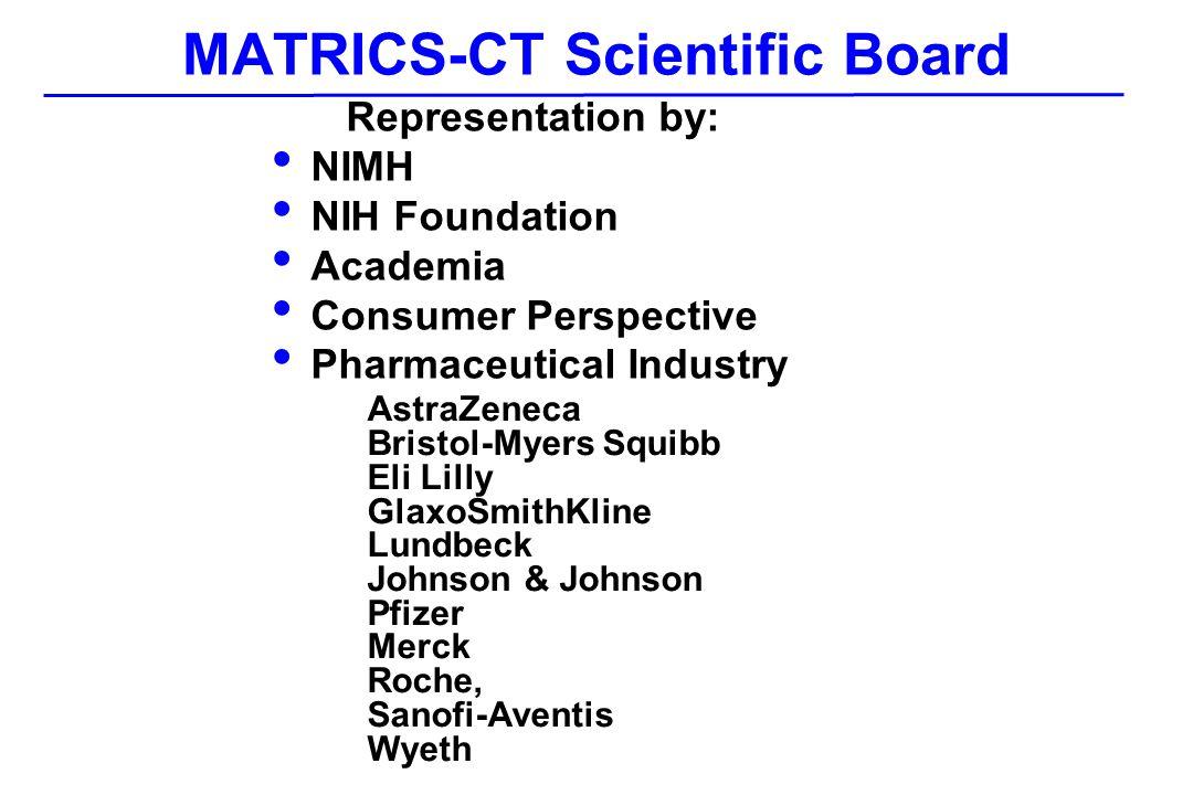MATRICS-CT Scientific Board Representation by: NIMH NIH Foundation Academia Consumer Perspective Pharmaceutical Industry AstraZeneca Bristol-Myers Squ