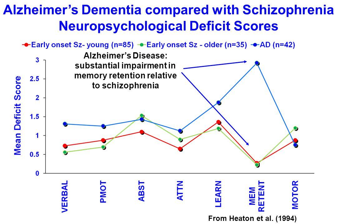 Alzheimer's Dementia compared with Schizophrenia Neuropsychological Deficit Scores From Heaton et al. (1994) Alzheimer's Disease: substantial impairme