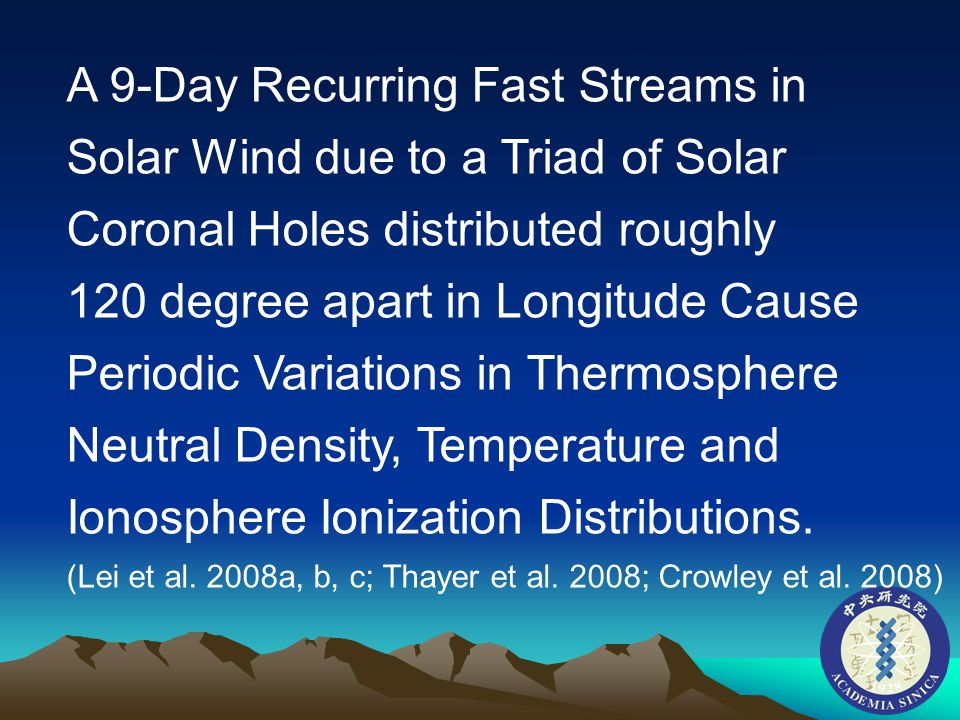 A 9-Day Recurring Fast Streams in Solar Wind due to a Triad of Solar Coronal Holes distributed roughly 120 degree apart in Longitude Cause Periodic Variations in Thermosphere Neutral Density, Temperature and Ionosphere Ionization Distributions.