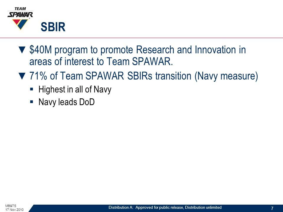 Distribution A: Approved for public release, Distribution unlimited SBIR ▼ $40M program to promote Research and Innovation in areas of interest to Team SPAWAR.