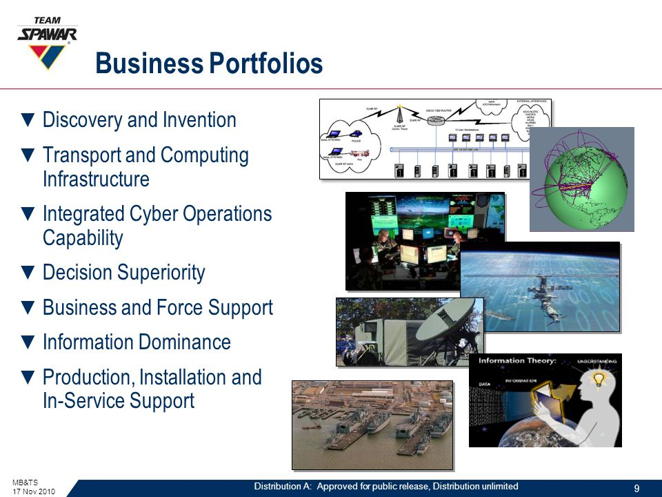 Distribution A: Approved for public release, Distribution unlimited Business Portfolios MB&TS 17 Nov 2010 9 ▼ Discovery and Invention ▼ Transport and Computing Infrastructure ▼ Integrated Cyber Operations Capability ▼ Decision Superiority ▼ Business and Force Support ▼ Information Dominance ▼ Production, Installation and In-Service Support