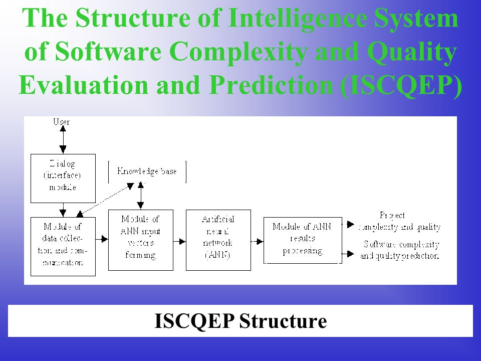 The Structure of Intelligence System of Software Complexity and Quality Evaluation and Prediction (ISCQEP) ISCQEP Structure