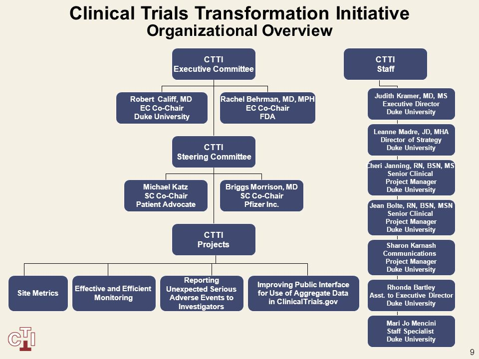9 Clinical Trials Transformation Initiative Organizational Overview CTTI Executive Committee Robert Califf, MD EC Co-Chair Duke University Rachel Behrman, MD, MPH EC Co-Chair FDA CTTI Steering Committee Michael Katz SC Co-Chair Patient Advocate Briggs Morrison, MD SC Co-Chair Pfizer Inc.