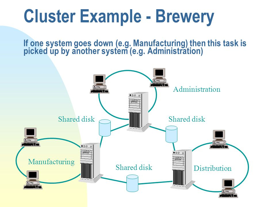 Cluster Example - Office Environment If the active server fail the work will be picked up by the standby server.