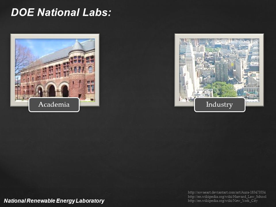 DOE National Labs: AcademiaIndustry National Renewable Energy Laboratory http://sovaeart.deviantart.com/art/Aura-183473554 http://en.wikipedia.org/wiki/Harvard_Law_School http://en.wikipedia.org/wiki/New_York_City