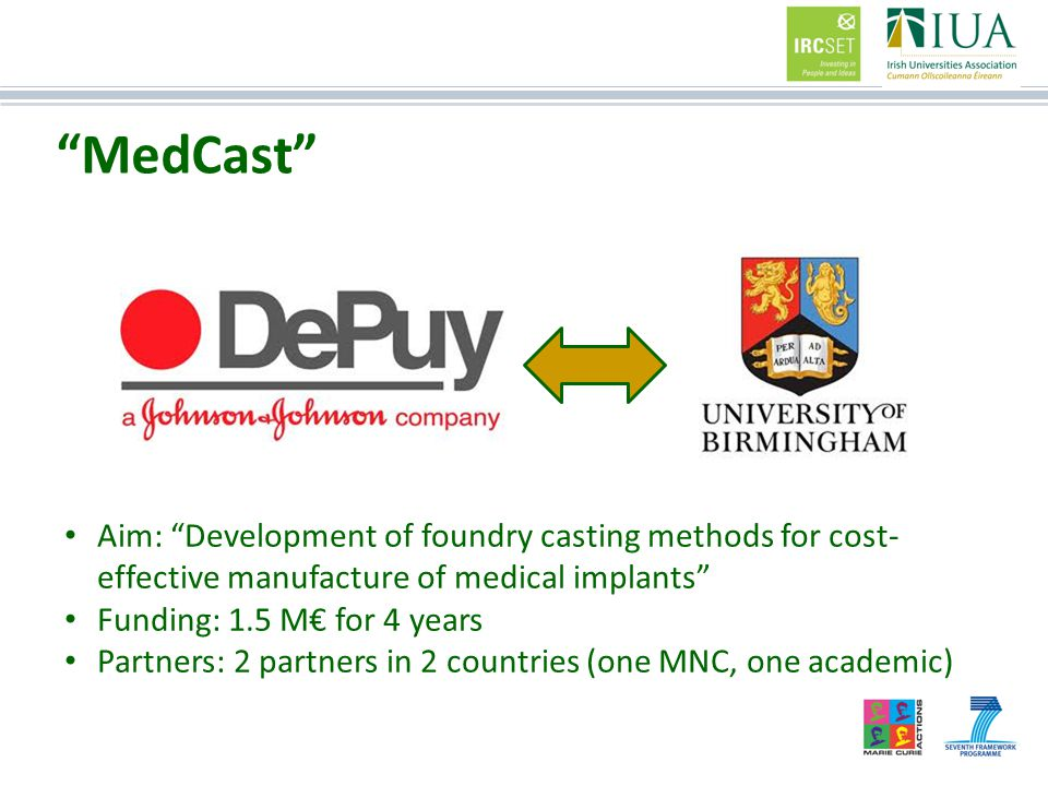 MedCast Aim: Development of foundry casting methods for cost- effective manufacture of medical implants Funding: 1.5 M€ for 4 years Partners: 2 partners in 2 countries (one MNC, one academic)