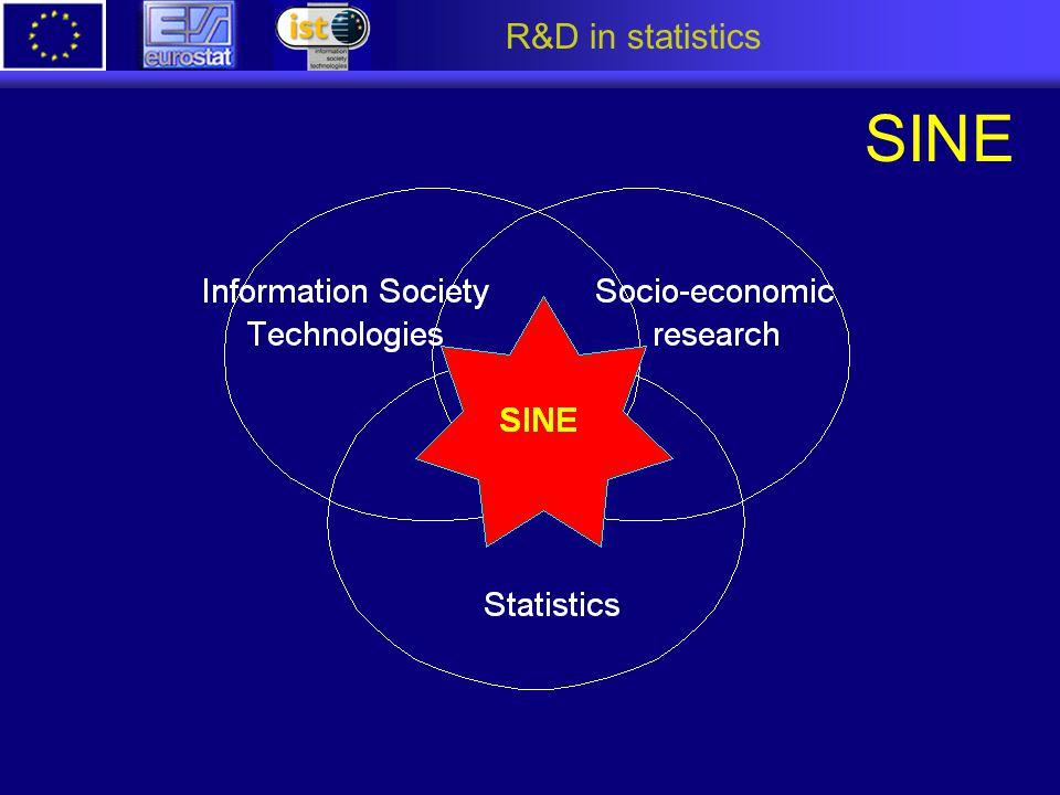 R&D in statistics SINE