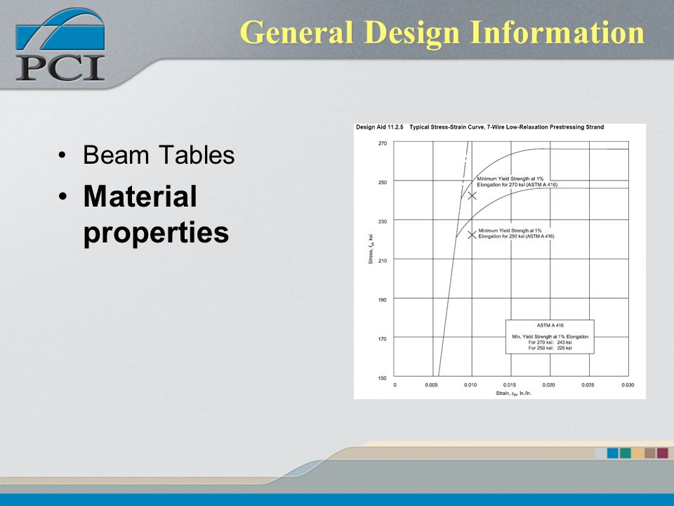General Design Information Beam Tables Material properties