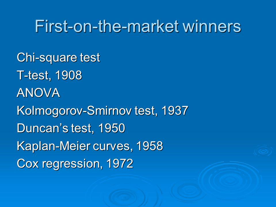 First-on-the-market winners Chi-square test T-test, 1908 ANOVA Kolmogorov-Smirnov test, 1937 Duncan's test, 1950 Kaplan-Meier curves, 1958 Cox regression, 1972