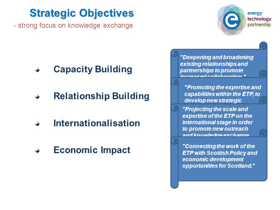 Strategic Objectives Capacity Building Relationship Building Internationalisation Economic Impact Deepening and broadening existing relationships and partnerships to promote increased collaboration. Promoting the expertise and capabilities within the ETP, to develop new strategic relationships with industry, academia and others. Projecting the scale and expertise of the ETP on the international stage in order to promote new outreach and knowledge exchange opportunities. Connecting the work of the ETP with Scottish Policy and economic development opportunities for Scotland. - strong focus on knowledge exchange