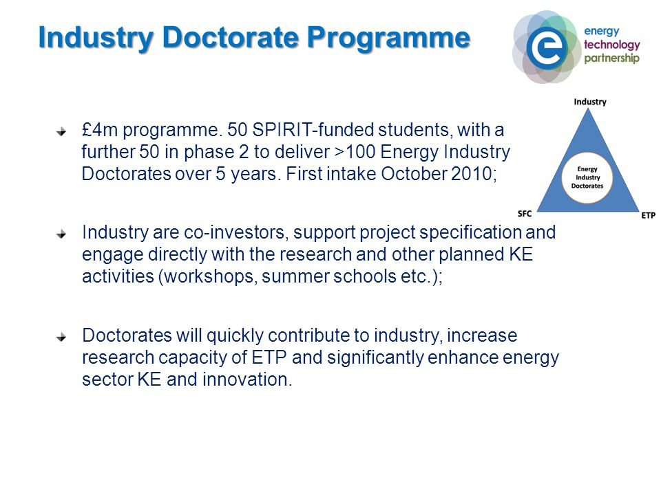 Industry Doctorate Programme £4m programme.