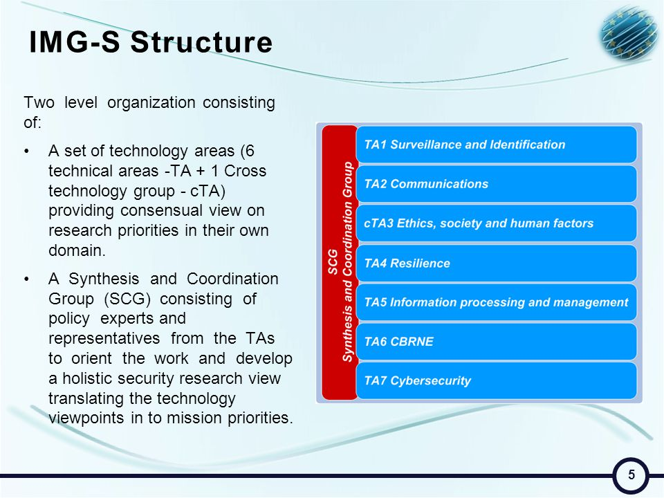 IMG-S Structure Two level organization consisting of: A set of technology areas (6 technical areas -TA + 1 Cross technology group - cTA) providing consensual view on research priorities in their own domain.