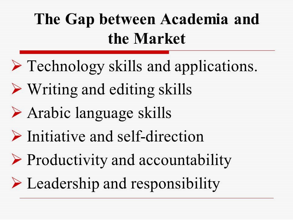  Technology skills and applications.