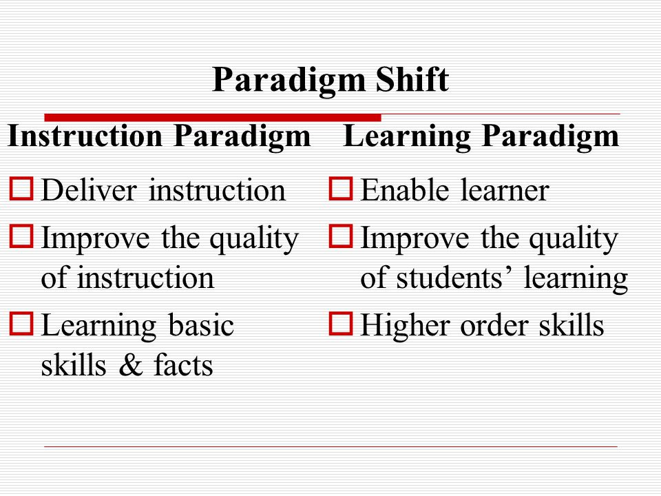 Paradigm Shift Instruction Paradigm  Deliver instruction  Improve the quality of instruction  Learning basic skills & facts Learning Paradigm  Enable learner  Improve the quality of students' learning  Higher order skills