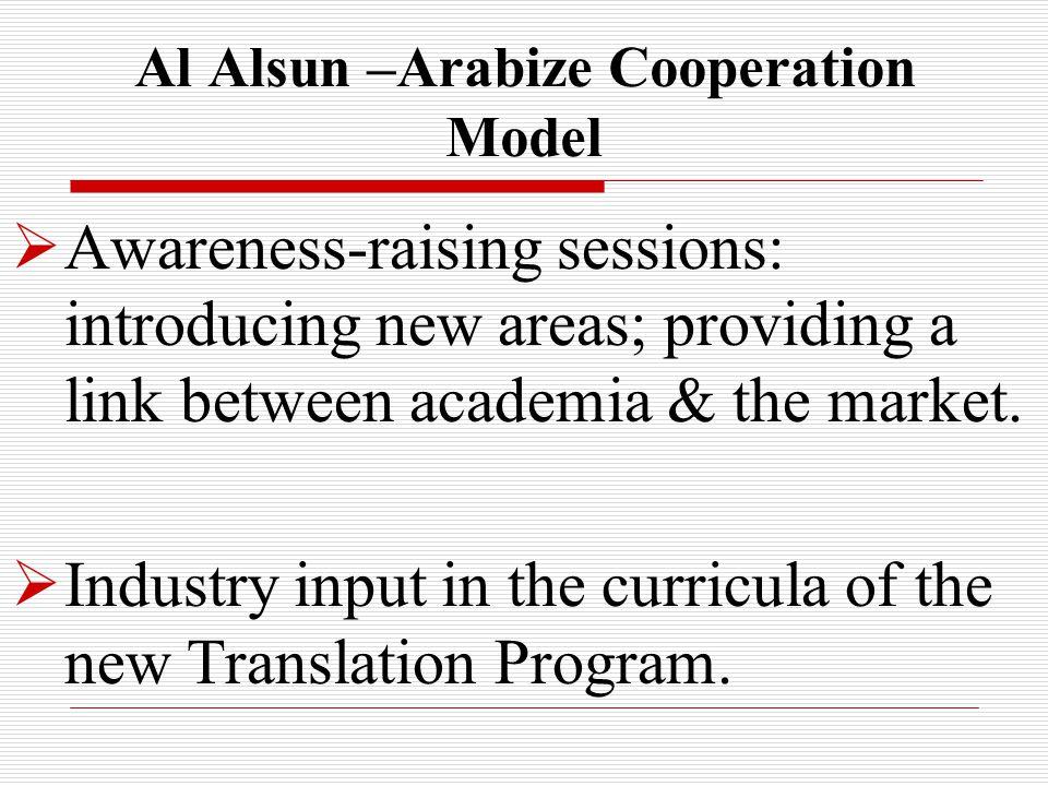 Al Alsun –Arabize Cooperation Model  Awareness-raising sessions: introducing new areas; providing a link between academia & the market.