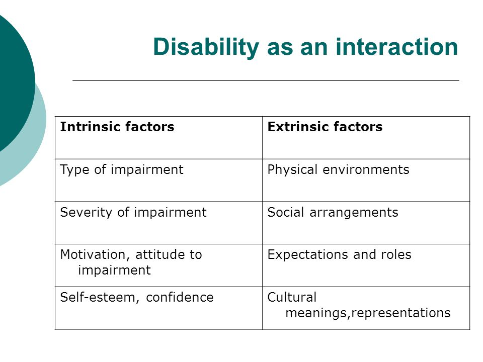 Intrinsic factorsExtrinsic factors Type of impairmentPhysical environments Severity of impairmentSocial arrangements Motivation, attitude to impairment Expectations and roles Self-esteem, confidenceCultural meanings,representations Disability as an interaction