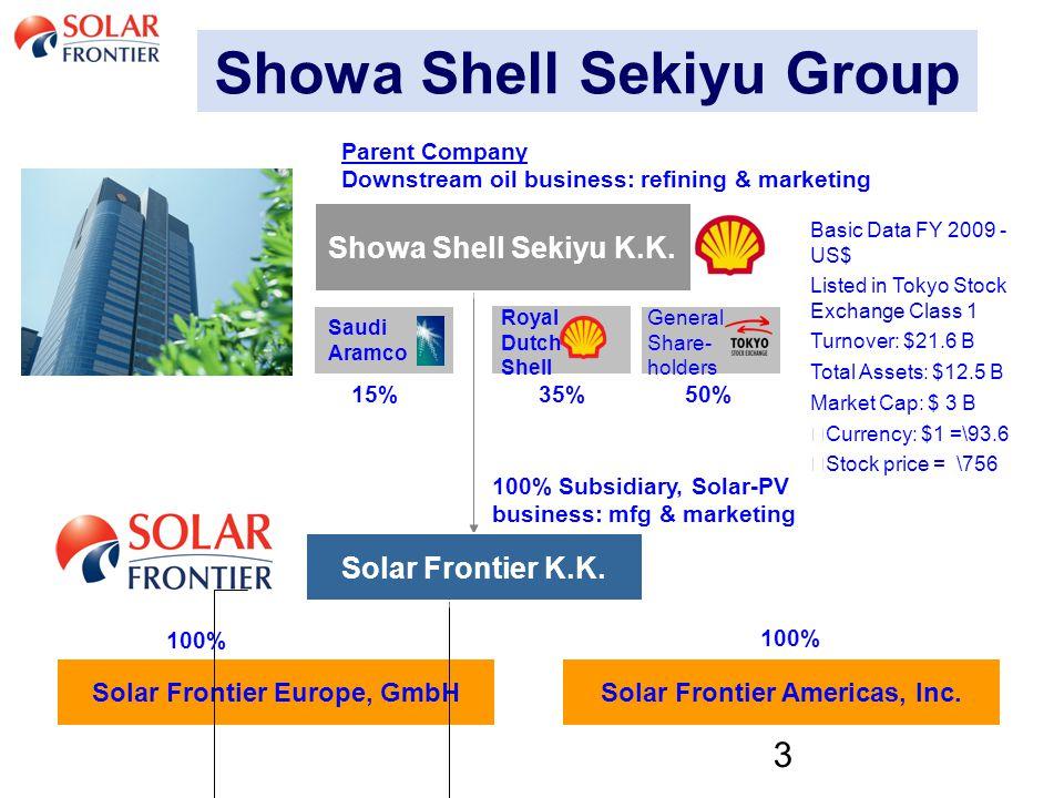 3 Showa Shell Sekiyu K.K. Solar Frontier Americas, Inc.