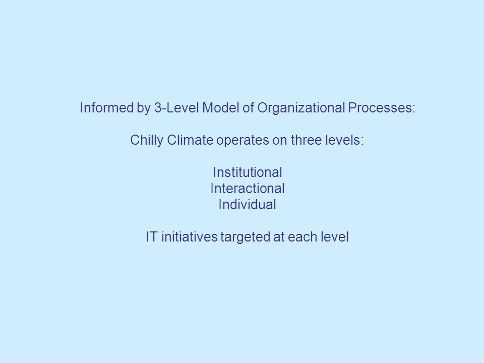 Informed by 3-Level Model of Organizational Processes: Chilly Climate operates on three levels: Institutional Interactional Individual IT initiatives targeted at each level