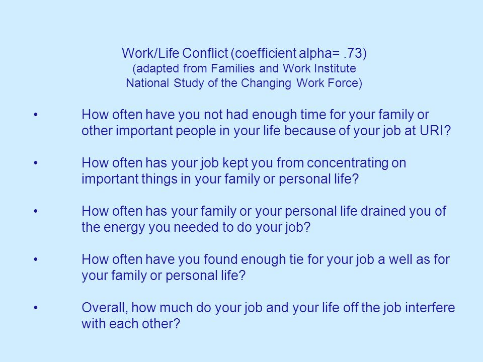 Work/Life Conflict (coefficient alpha=.73) (adapted from Families and Work Institute National Study of the Changing Work Force) How often have you not had enough time for your family or other important people in your life because of your job at URI.