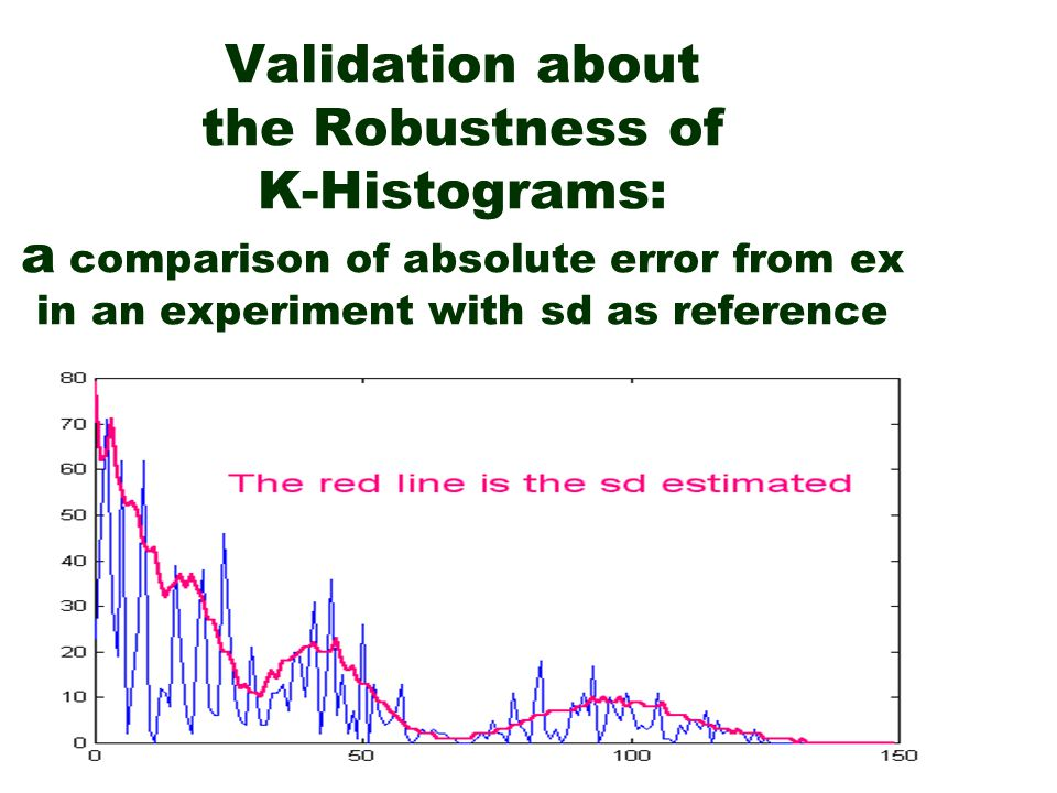 Validation about the Robustness of K-Histograms: a comparison of absolute error from ex in an experiment with sd as reference
