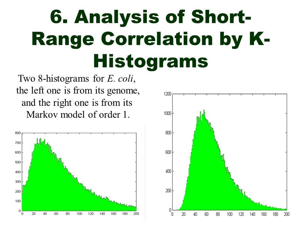 6. Analysis of Short- Range Correlation by K- Histograms Two 8-histograms for E.