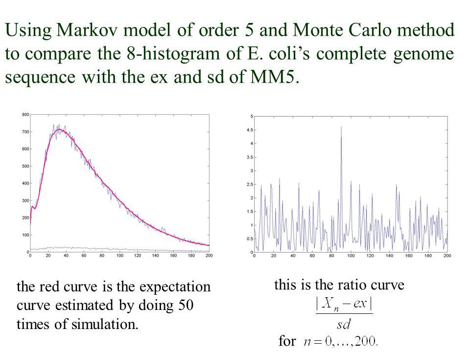 Using Markov model of order 5 and Monte Carlo method to compare the 8-histogram of E.