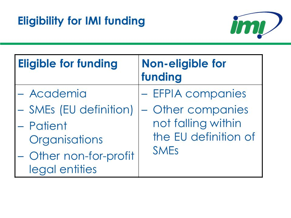 Eligibility for IMI funding Eligible for fundingNon-eligible for funding –Academia –SMEs (EU definition) –Patient Organisations –Other non-for-profit legal entities –EFPIA companies –Other companies not falling within the EU definition of SMEs
