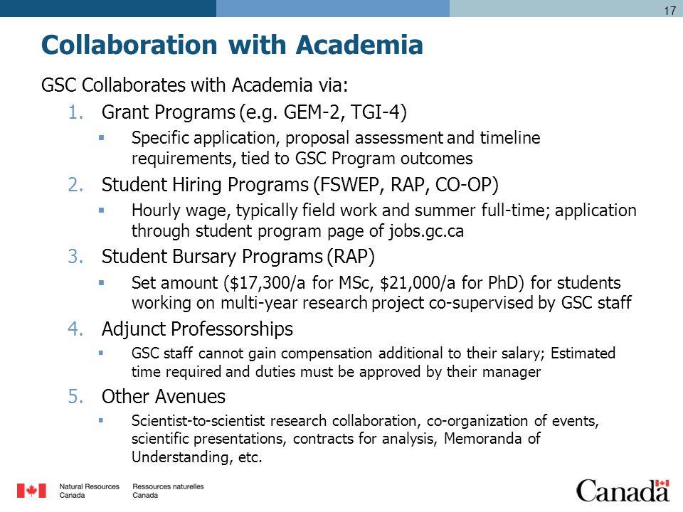 Collaboration with Academia GSC Collaborates with Academia via: 1.Grant Programs (e.g.