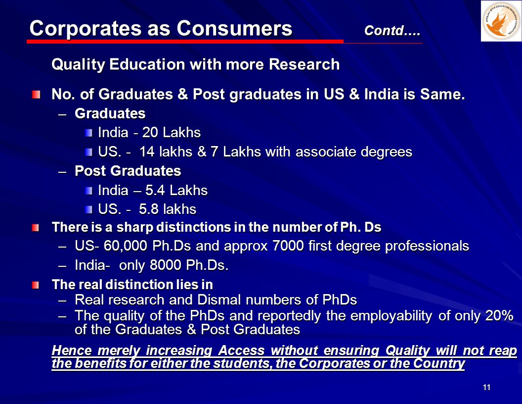 11 Quality Education with more Research No. of Graduates & Post graduates in US & India is Same.