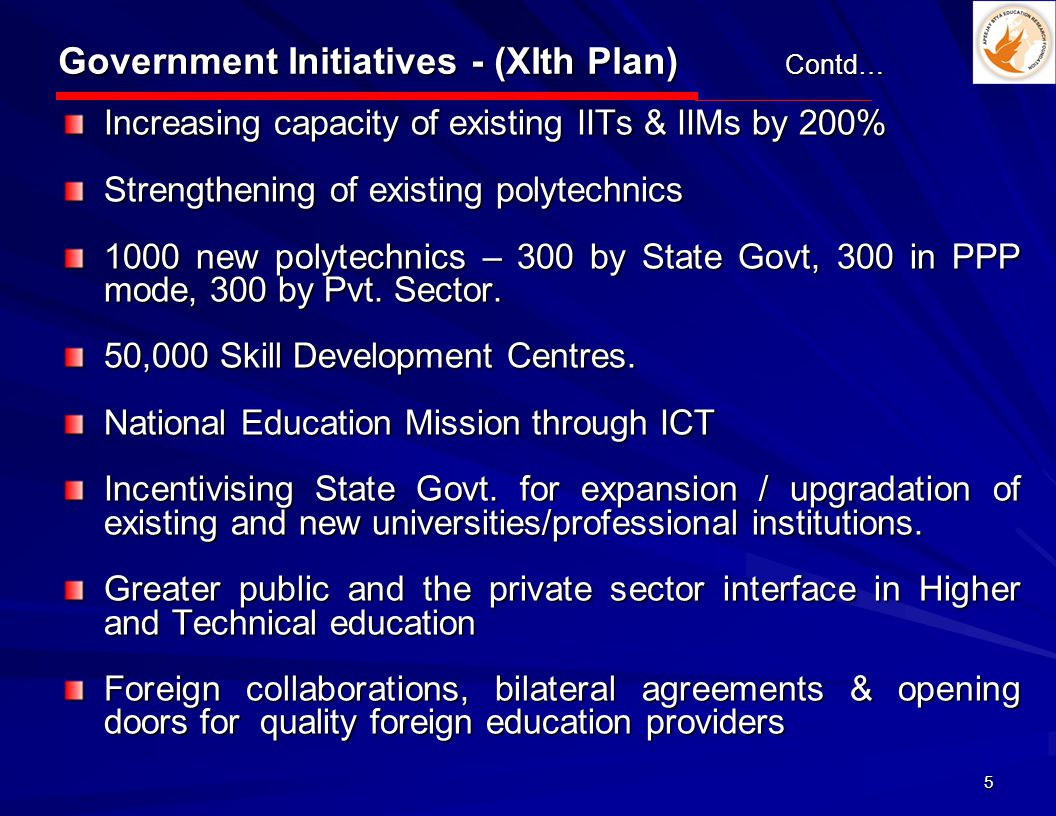 5 Increasing capacity of existing IITs & IIMs by 200% Strengthening of existing polytechnics 1000 new polytechnics – 300 by State Govt, 300 in PPP mode, 300 by Pvt.