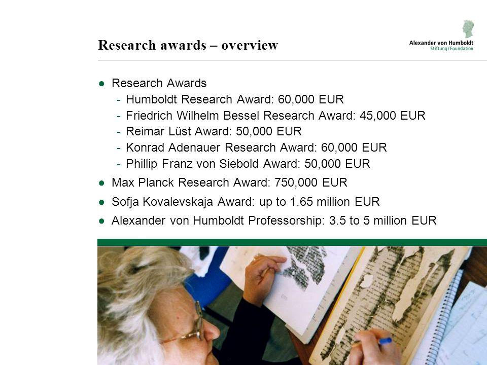 Research awards – overview ●Research Awards -Humboldt Research Award: 60,000 EUR -Friedrich Wilhelm Bessel Research Award: 45,000 EUR -Reimar Lüst Award: 50,000 EUR -Konrad Adenauer Research Award: 60,000 EUR -Phillip Franz von Siebold Award: 50,000 EUR ●Max Planck Research Award: 750,000 EUR ●Sofja Kovalevskaja Award: up to 1.65 million EUR ●Alexander von Humboldt Professorship: 3.5 to 5 million EUR