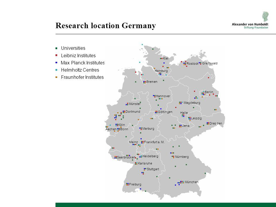 Research location Germany Universities Leibniz Institutes Max Planck Institutes Helmholtz Centres Fraunhofer Institutes Greifswald Rostock Hamburg Bremen Hannover Berlin Magdeburg Halle Leipzig Dresden Jena Nürnberg München Freiburg Saarbrücken Frankfurt a.