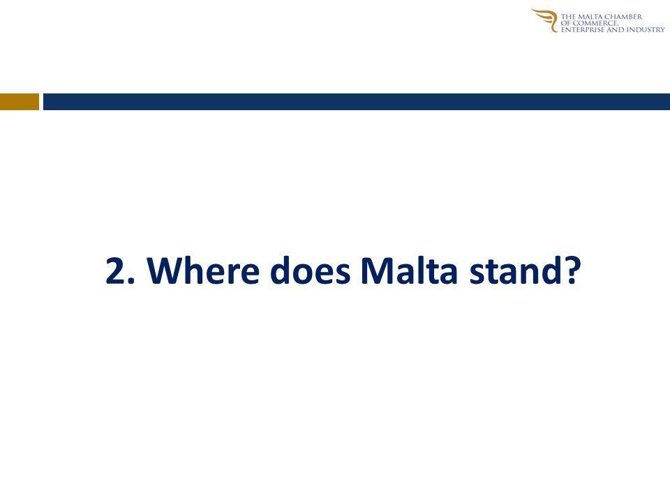 2. Where does Malta stand