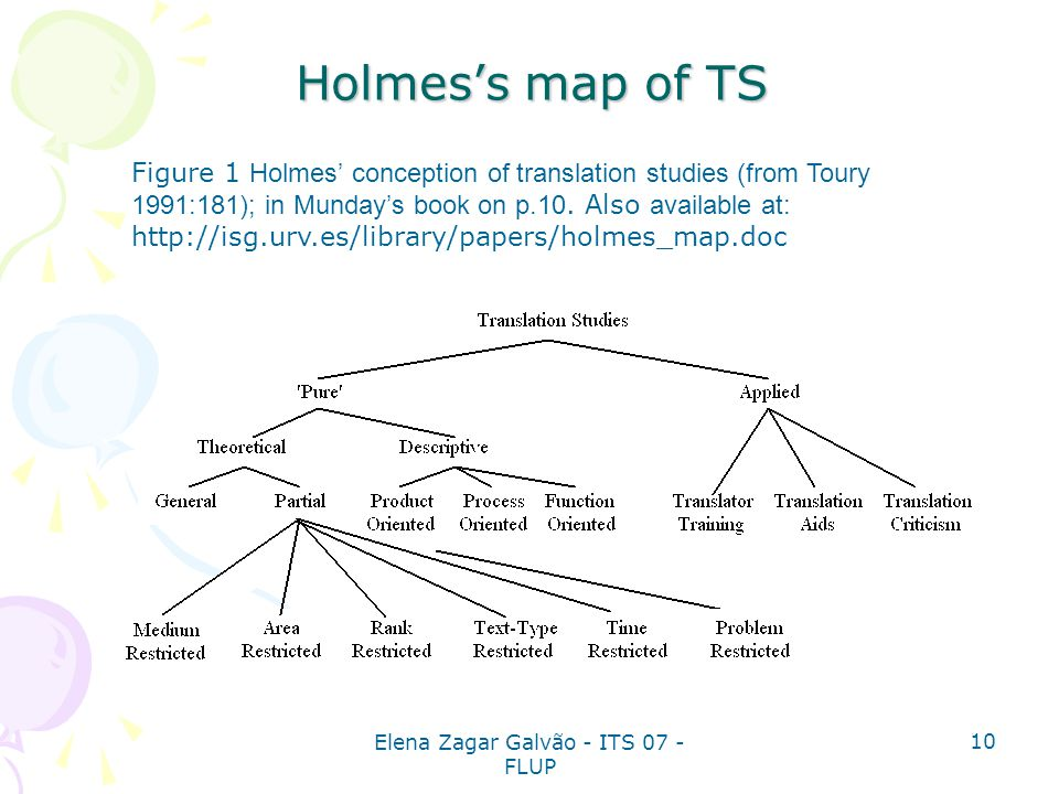 Elena Zagar Galvão - ITS 07 - FLUP 10 Holmes's map of TS Figure 1 Holmes' conception of translation studies (from Toury 1991:181); in Munday's book on