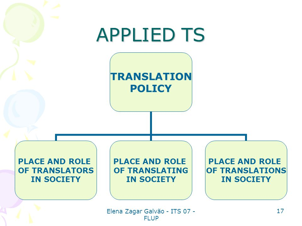 Elena Zagar Galvão - ITS 07 - FLUP 17 APPLIED TS TRANSLATION POLICY PLACE AND ROLE OF TRANSLATORS IN SOCIETY PLACE AND ROLE OF TRANSLATING IN SOCIETY