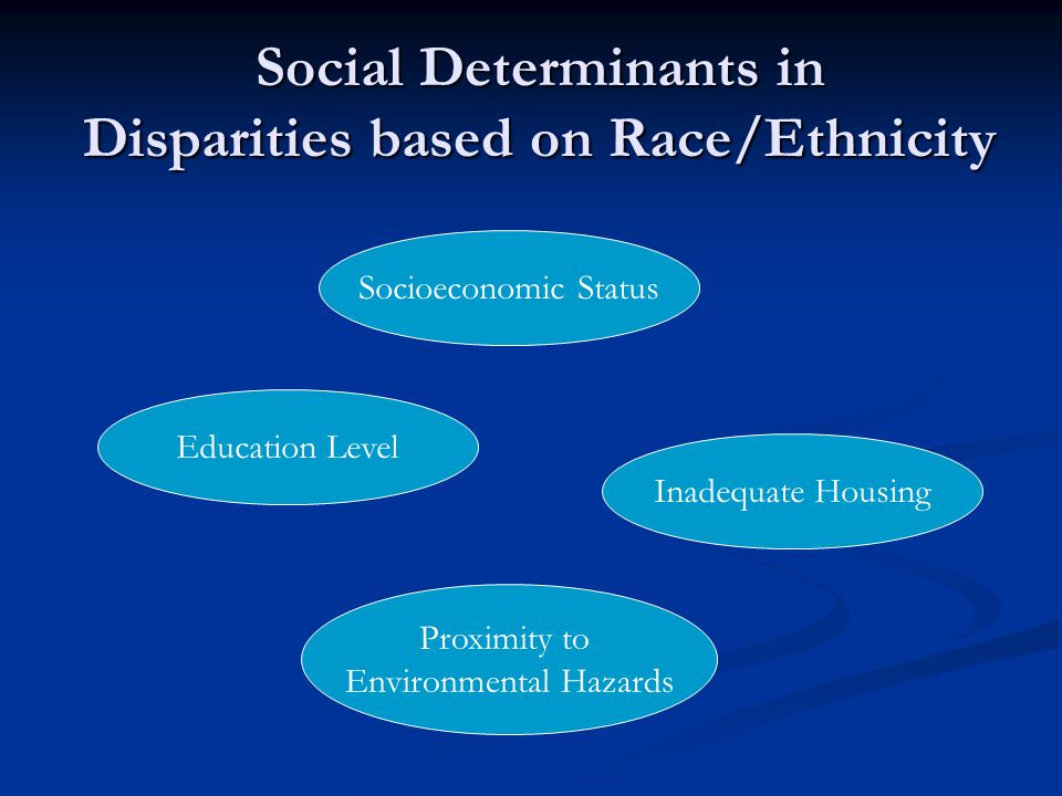 Social Determinants in Disparities based on Race/Ethnicity Education Level Socioeconomic Status Inadequate Housing Proximity to Environmental Hazards