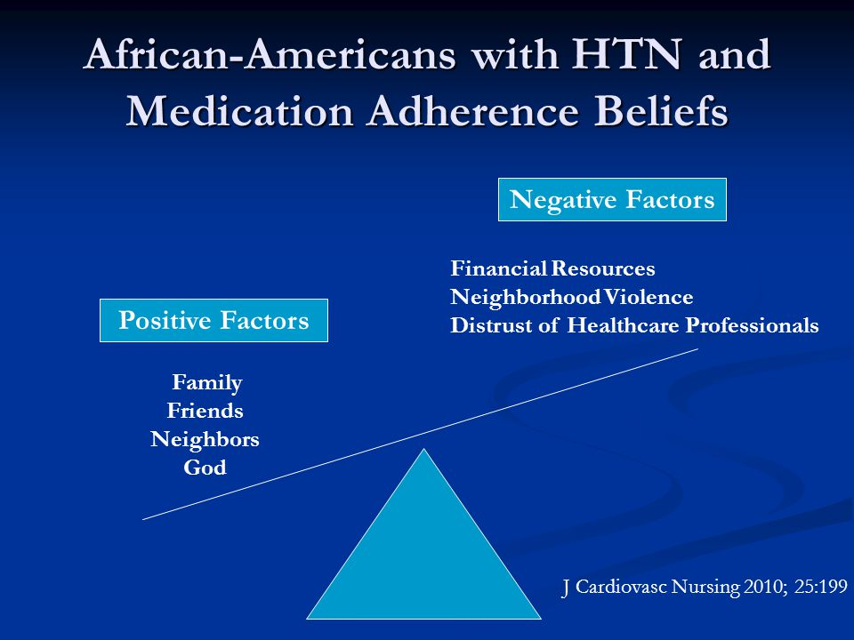 African-Americans with HTN and Medication Adherence Beliefs Positive Factors Negative Factors Family Friends Neighbors God Financial Resources Neighborhood Violence Distrust of Healthcare Professionals J Cardiovasc Nursing 2010; 25:199