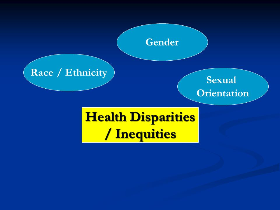 Health Disparities / Inequities Race / Ethnicity Gender Sexual Orientation