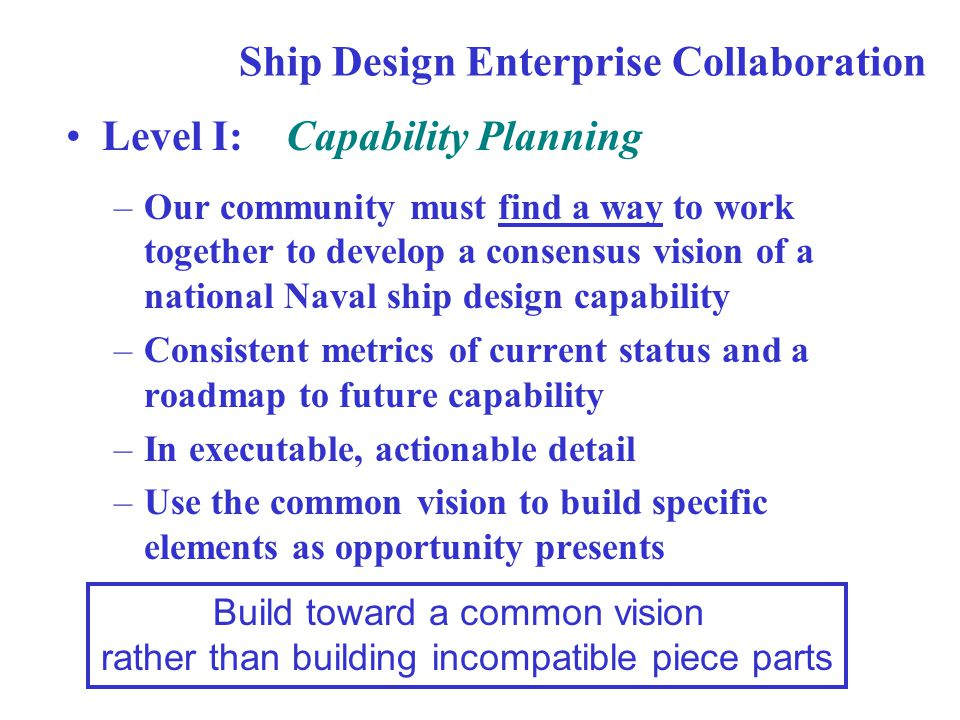 Ship Design Enterprise Collaboration Level I: Capability Planning –Our community must find a way to work together to develop a consensus vision of a national Naval ship design capability –Consistent metrics of current status and a roadmap to future capability –In executable, actionable detail –Use the common vision to build specific elements as opportunity presents Build toward a common vision rather than building incompatible piece parts