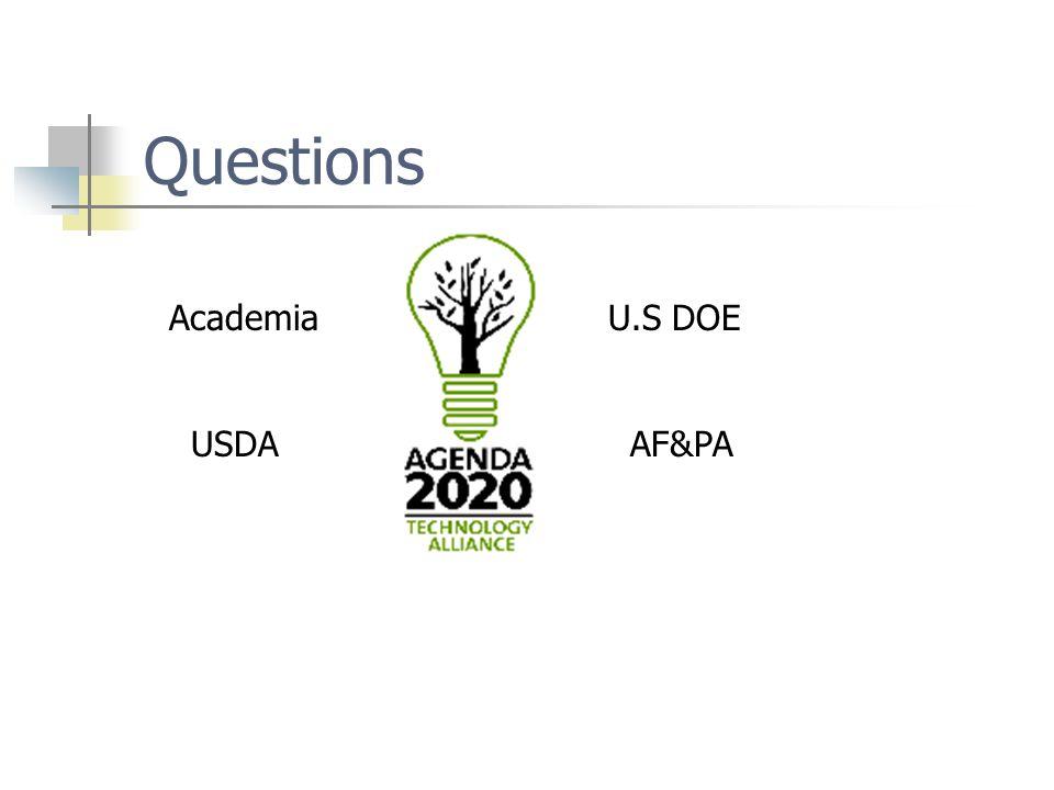 Questions U.S DOE AF&PA Academia USDA
