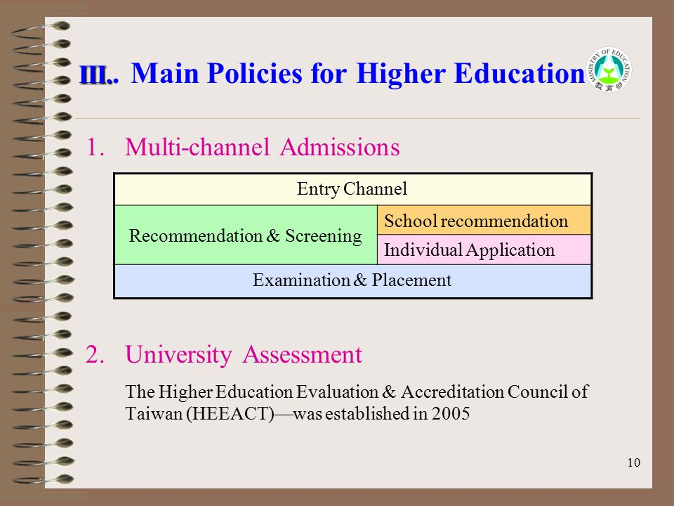 10 III. III.. Main Policies for Higher Education 1.Multi-channel Admissions 2.University Assessment The Higher Education Evaluation & Accreditation Co